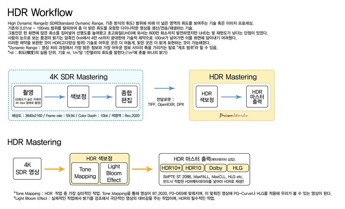 HDR_영업용_re_수정_180130_업로드용_prism.jpg