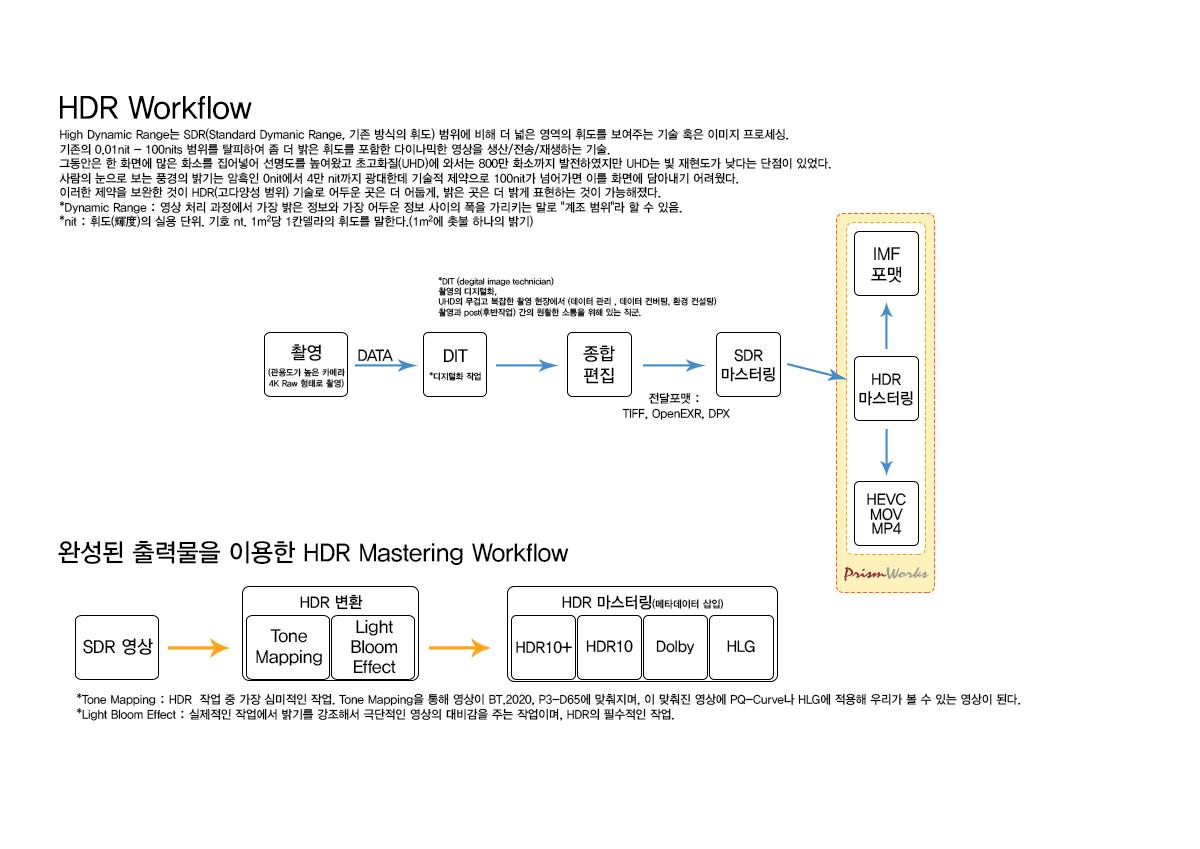 HDR WORKFLOW_171020_prism_1200.jpg